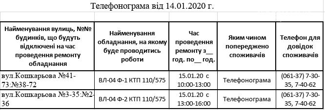 15-го січня в Приморську по вул. Кошкарьова відключать електропостачання, фото-1