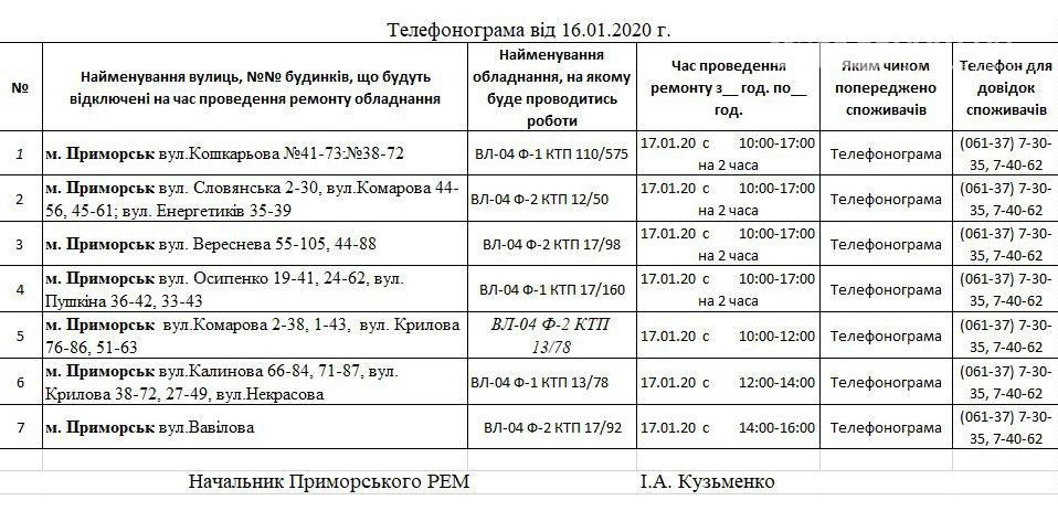 Завтра 17.01 в Приморську відбудуться часткові планово- профілактичні відключення від електропостачання , фото-1