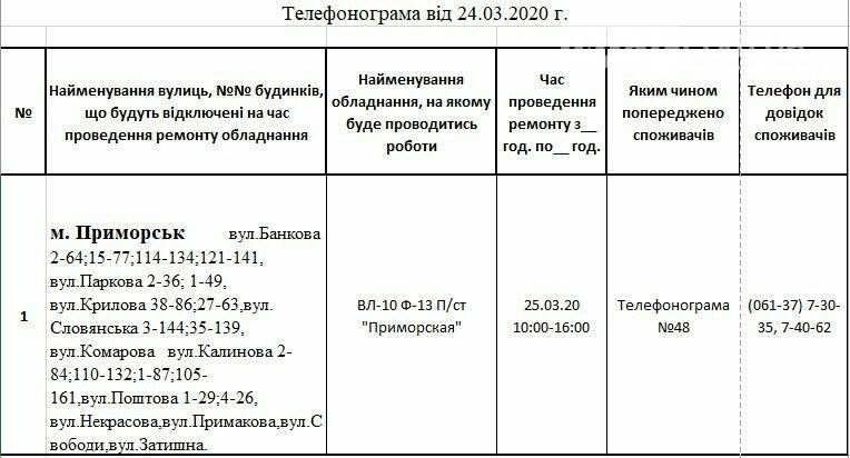 Увага! Сьогодні 25.03 буде відключено електропостачання на деяких вулицях Приморська, фото-1