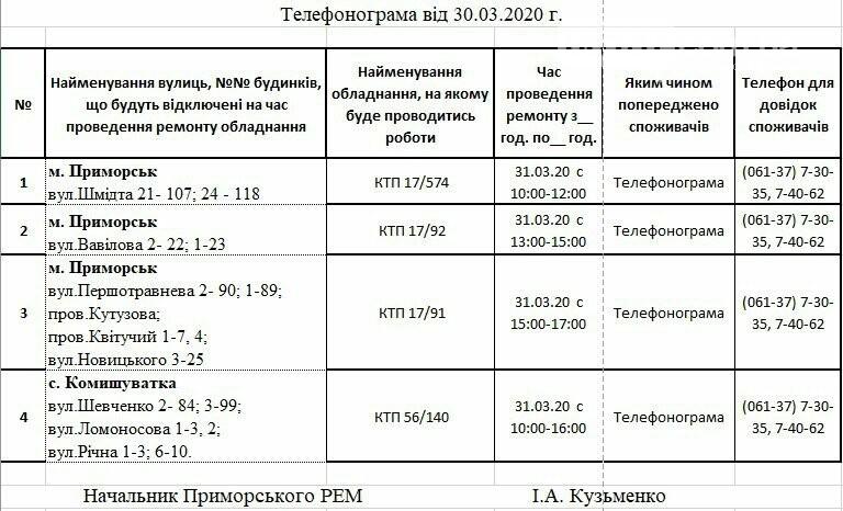 Увага! Сьогодні 31.03 на деяких вулицях Приморська буде відключено електропостачання, фото-1
