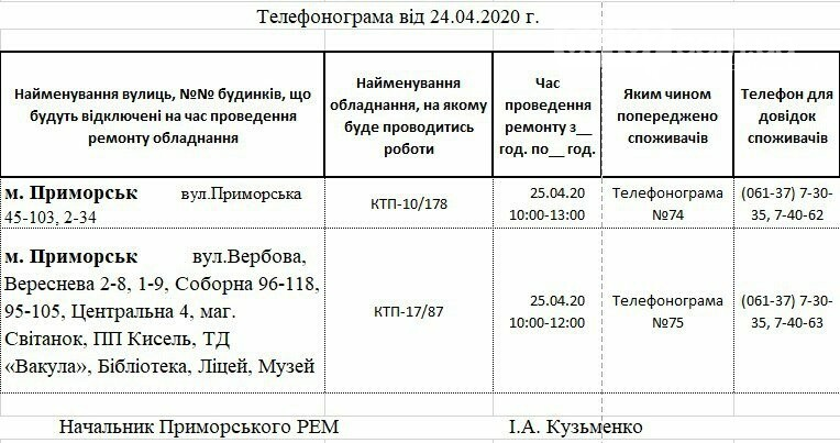 Увага!Сьогодні 25.04 на деяких вулицях Приморська буде відсутнє електропостачання, фото-1