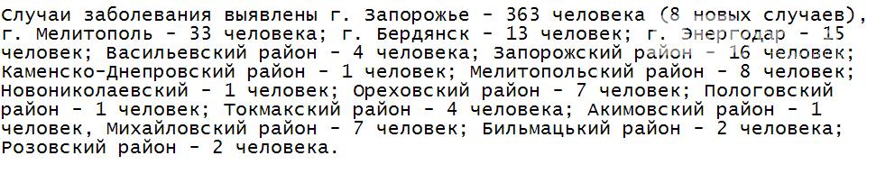 В Запорожской области за сутки коронавирус выявили у восьми человек, фото-1