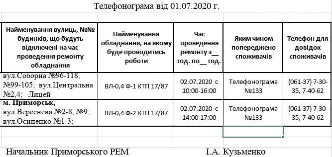 Сьогодні на деяких вулицях Приморська будуть відключати електропостачання, фото-1