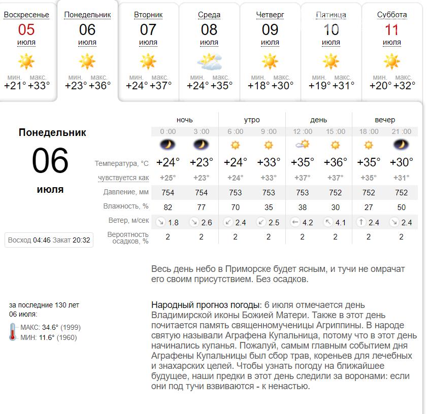 С понедельника на курортах Запорожской области жара под 40 градусов Цельсия, фото-1