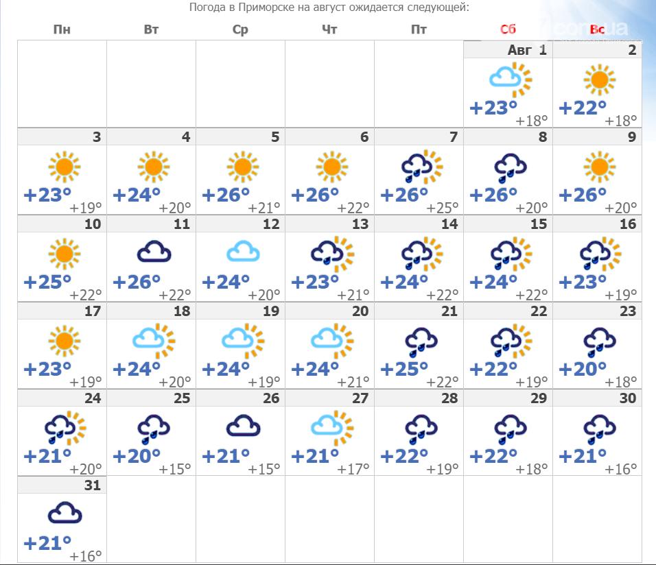 Что будет в августе с погодой на курорте Запорожской области, фото-1