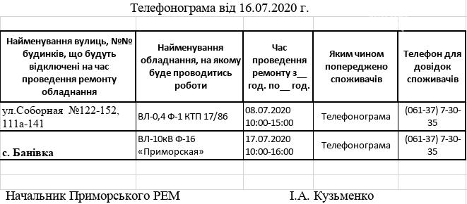 Сегодня в с.Бановка Приморского района будет отключена электроєнергия, фото-1