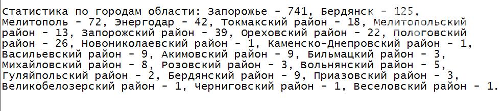 В Запорожской области стремительно растет заболеваемость коронавирусом , фото-1