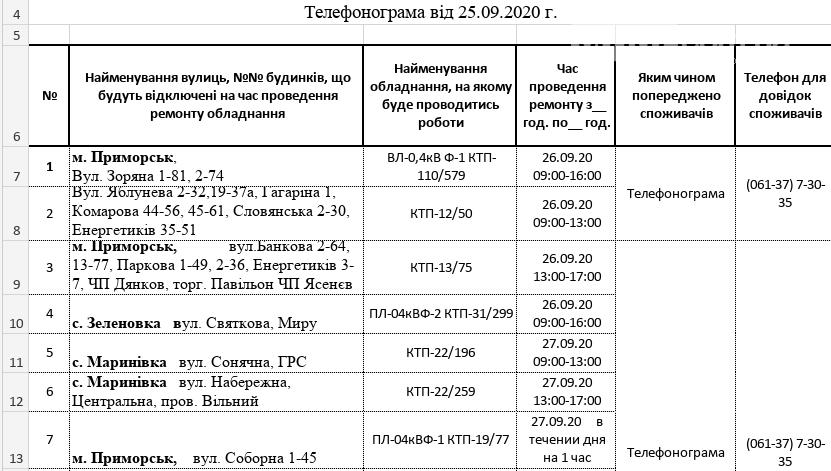 Сьогодні на деяких вулицях Приморська та району буде відсутнє електропостачання, фото-1