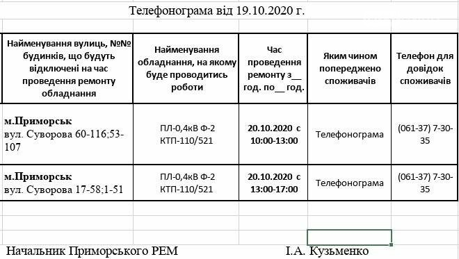 Сьогодні на деяких вулицях Приморська буде відкючено електропостачання, фото-1