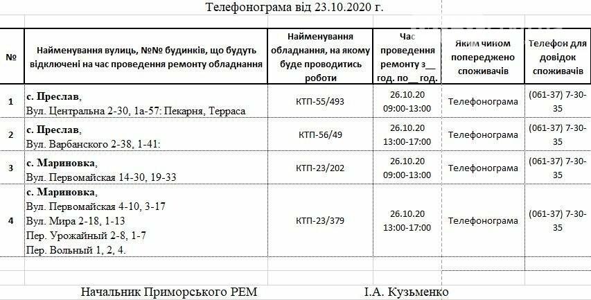 Сьогодні у деяких населених пунктах Приморської громади буде відключено електропостачання, фото-1