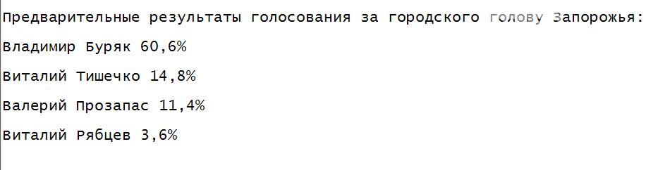 Запорожцы вяло шли на местные выборы: количество проголосовавших и результаты экзитпола , фото-4