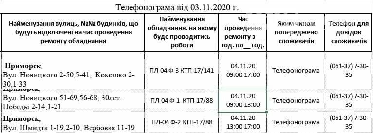 Сьогодні на деяких вулицях Приморська буде планове відключення електропостачання, фото-1