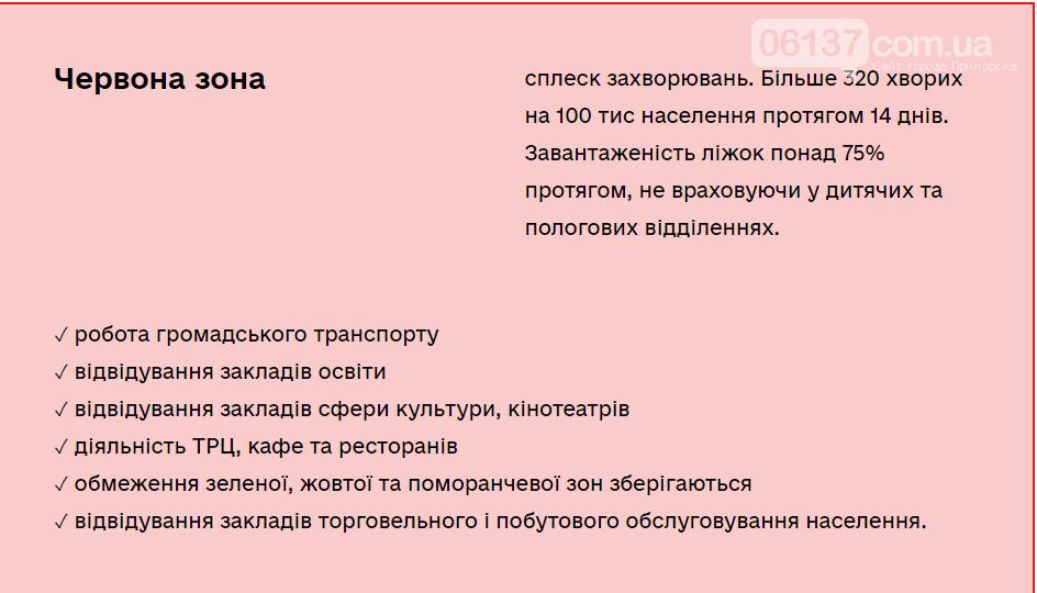 """Запорожская область становиться """"краснее"""", фото-1"""