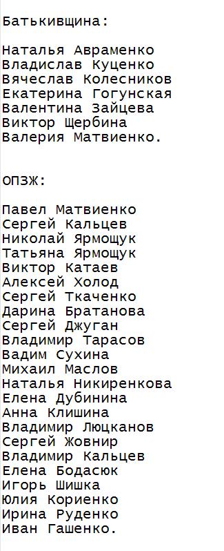 Стало известно, кто из депутатов вошел в запорожский облсовет. Список , фото-2