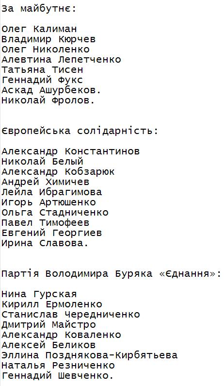 Стало известно, кто из депутатов вошел в запорожский облсовет. Список , фото-3