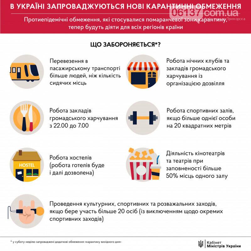 Карантин выходного дня в Запорожской области: что можно, чего нельзя. Подробности , фото-4