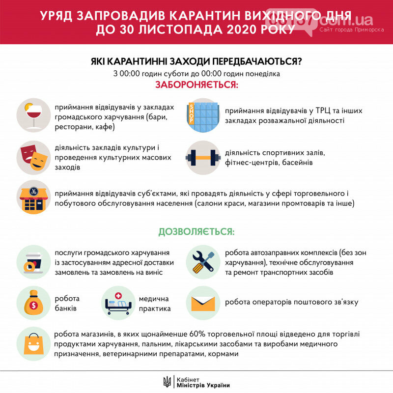 Карантин выходного дня в Запорожской области: что можно, чего нельзя. Подробности , фото-5