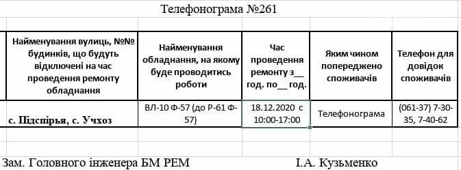 Сьогодні на деяких вулицях Приморської громади буде планове відключення електропостачання, фото-1