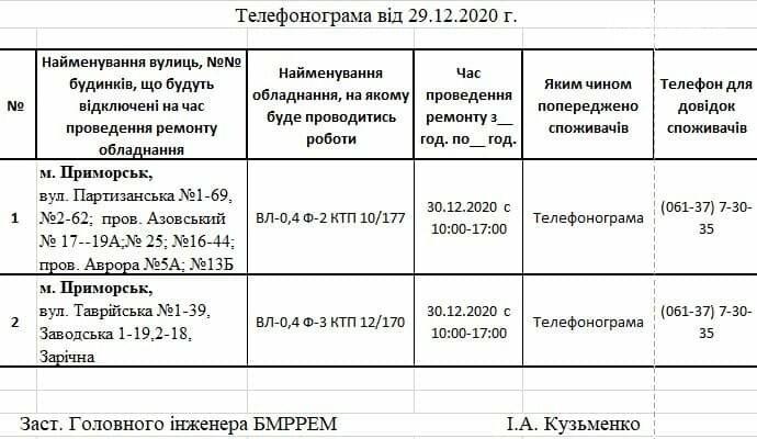 Хоч і предноворічні дні, але на деяких вулицях Приморська сьогодні відключать електропостачання, фото-1