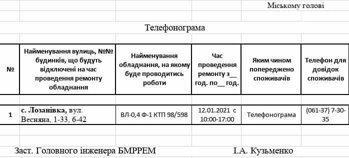 Сьогодні в с.Лозанівка Бердянського району будуть відключати електропостачання, фото-1