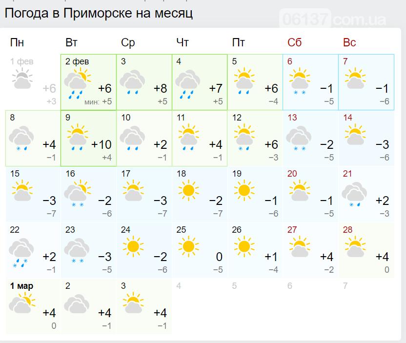 Лютий в Приморську характеризуватиметься температурними гойдалками, фото-2