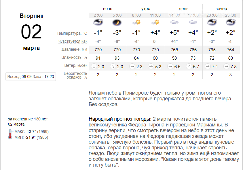 В Приморске сегодня ожидаются сильные порывы ветра, фото-1