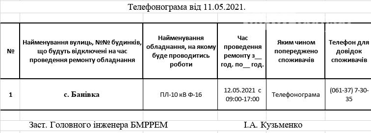 Сьогодні в деяких населених пунктах Приморської ОТГ буде відсутнє електропостачання, фото-1