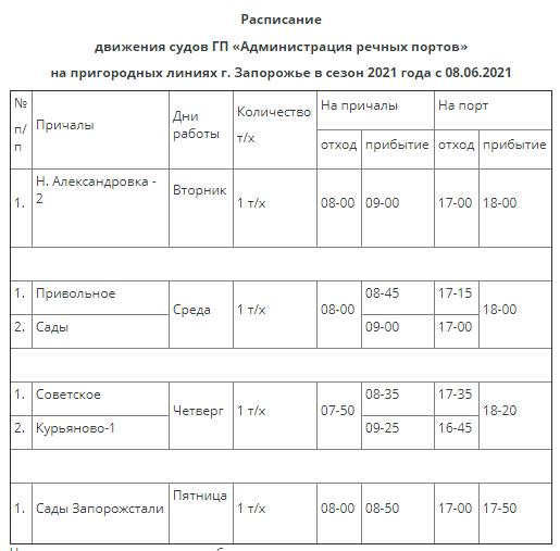 """В Запорожье открывается """"дачная навигация"""": расписание катеров, фото-2"""