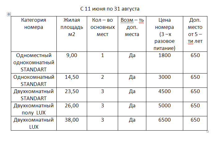 """На """"Прибое"""" обновили номера класса """"люкс"""". Фото, фото-8"""