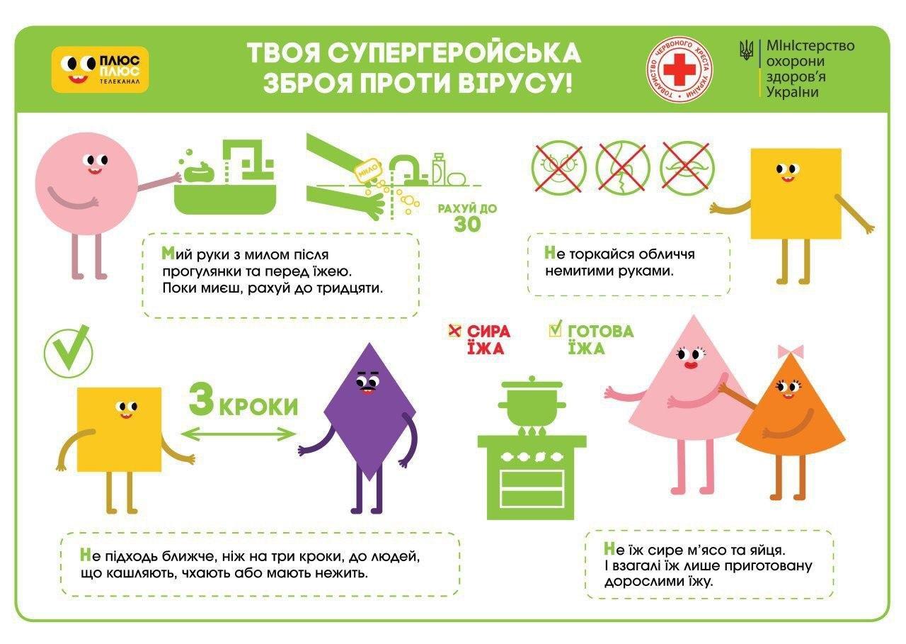 Допоможемо дітям убезпечитися від коронавірусу! , фото-1